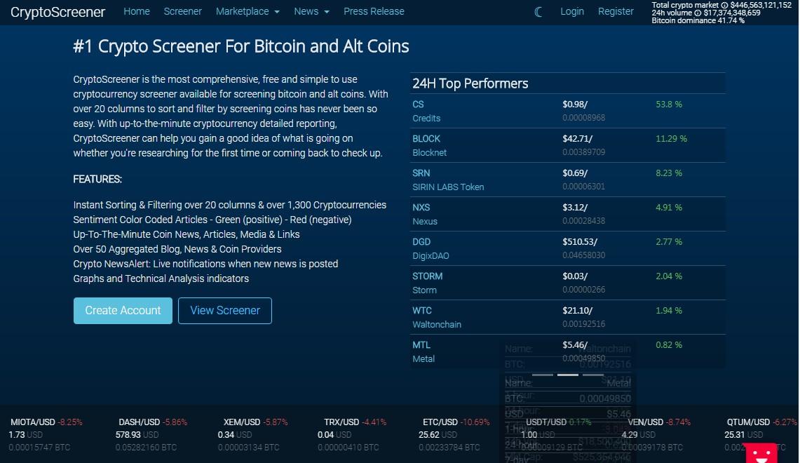 cryptoscreener.com