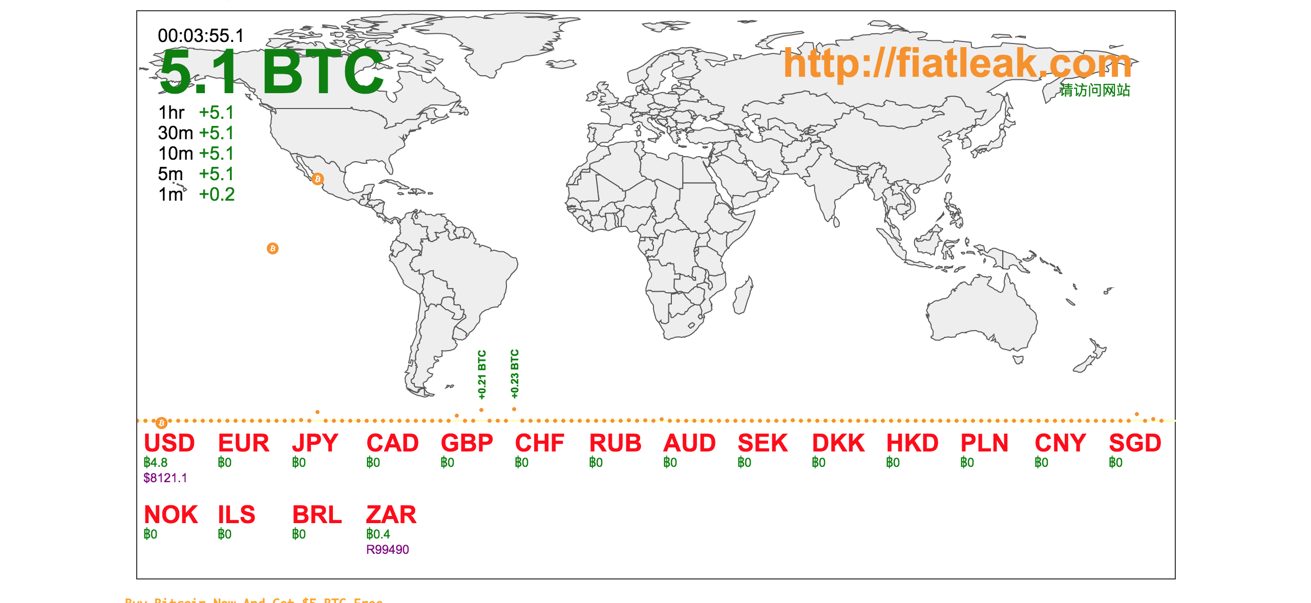 watch the world's currencies flow into bitcoin in realtime